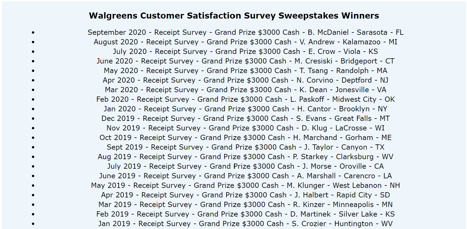 walgreenslistens monthly sweepstakes $3000 winners